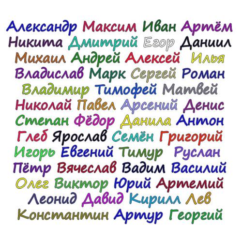 Старовинні імена для дітей  традиції чи данина сучасності  Значення ... cff8fdb3c7bc5