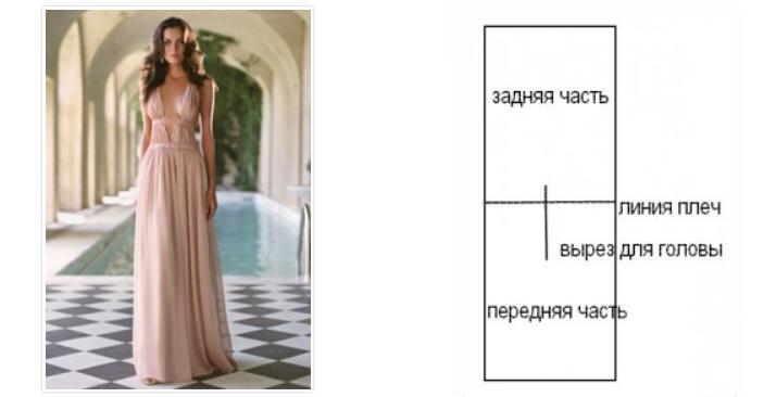 Як зшити плаття своїми руками без викрійки  просте плаття своїми ... 55db28da64732